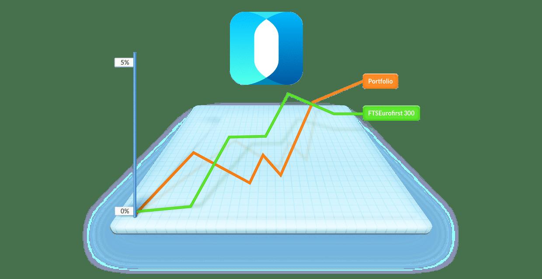 Überblick über Aktien mit Outbank