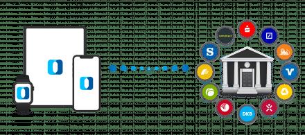 Outbank-Sicherheit-Bank-Device-Kommunikation