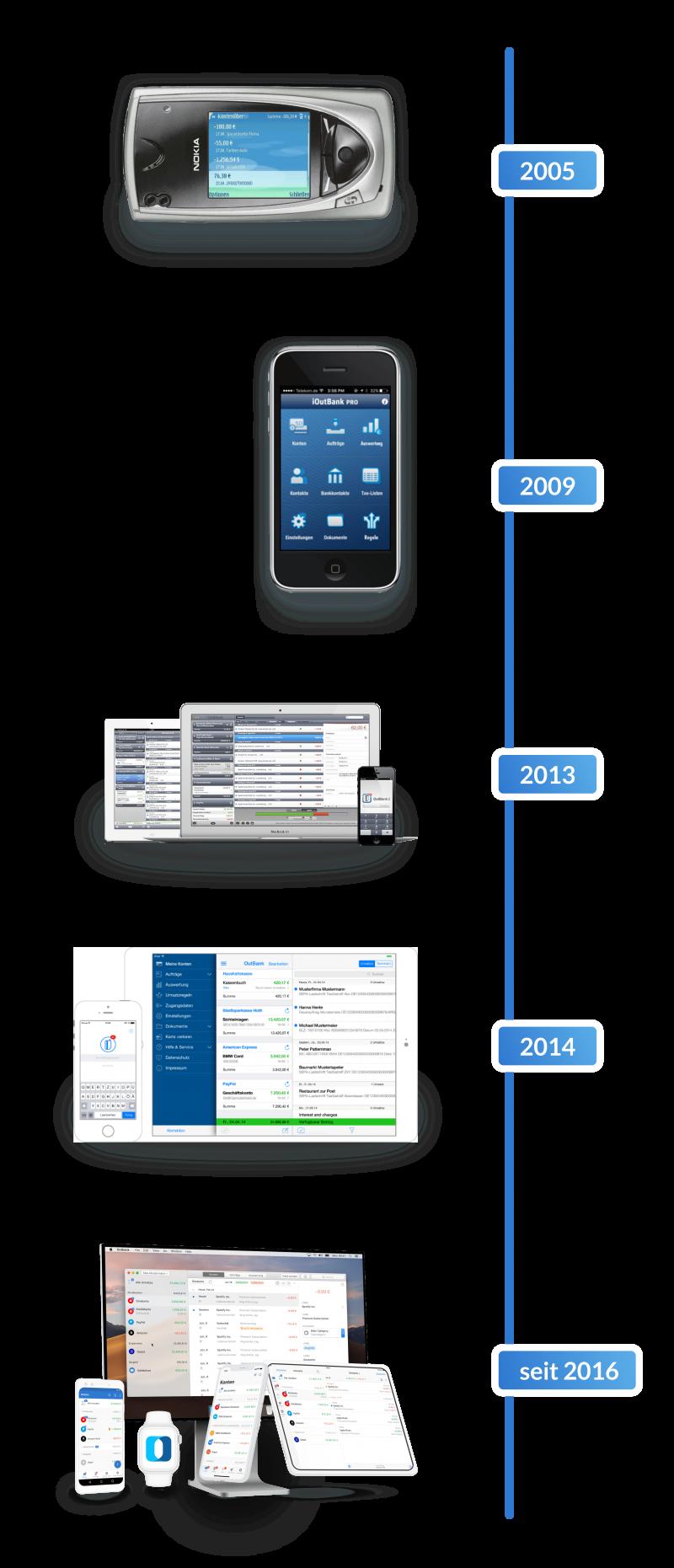 Outbank-Ueber-Outbank-Historie-App-Versionen-Timeline-2