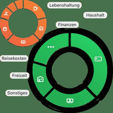 Outbank-Umsatzanalyse-nach-Kategorien